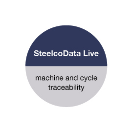 graphic SteelcoData Live